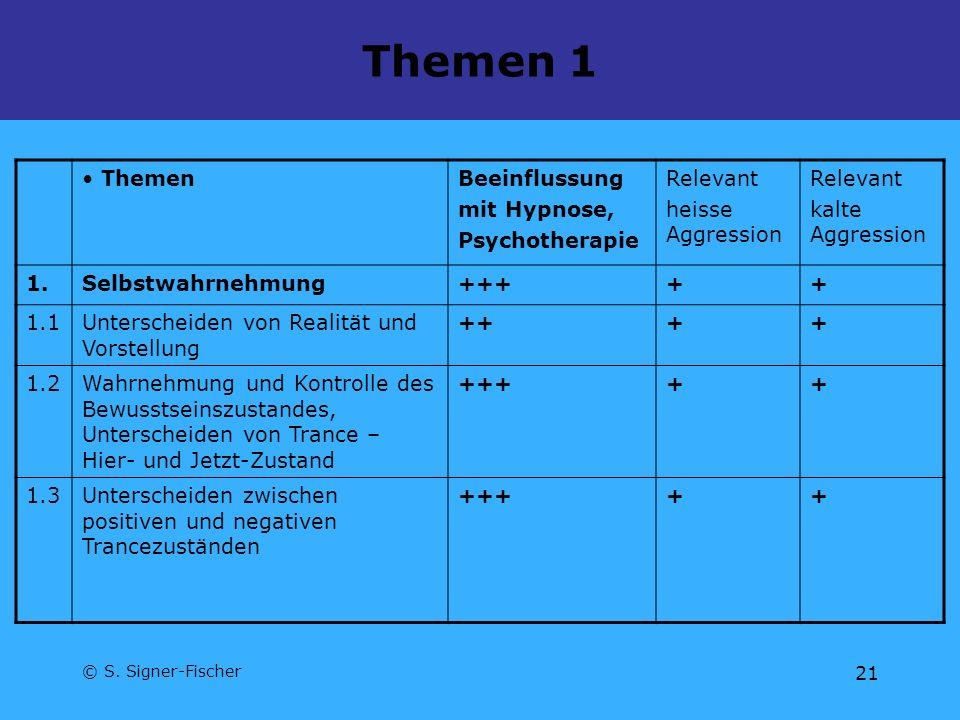 Themen 1 Themen Beeinflussung mit Hypnose, Psychotherapie Relevant