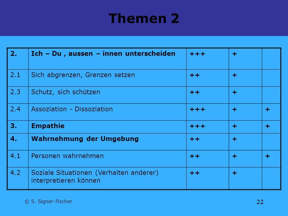 Themen 2 2. Ich – Du , aussen – innen unterscheiden +++ + 2.1