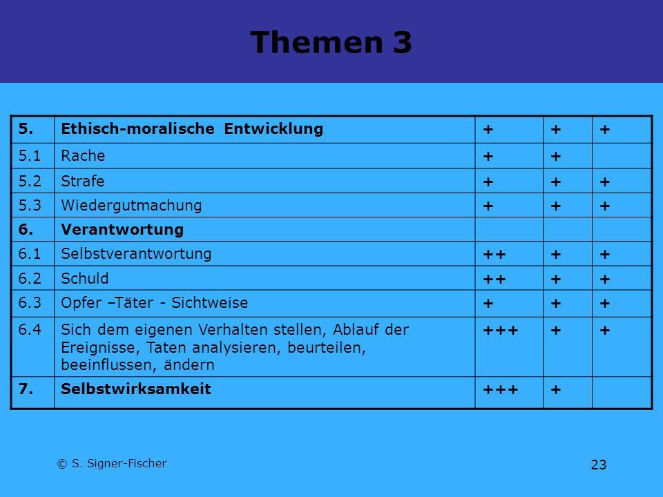 Themen 3 5. Ethisch-moralische Entwicklung + 5.1 Rache 5.2 Strafe 5.3