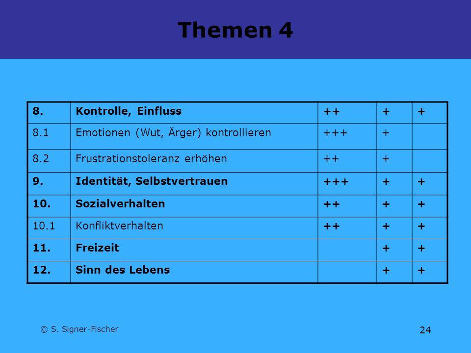 Themen 4 8. Kontrolle, Einfluss ++ + 8.1
