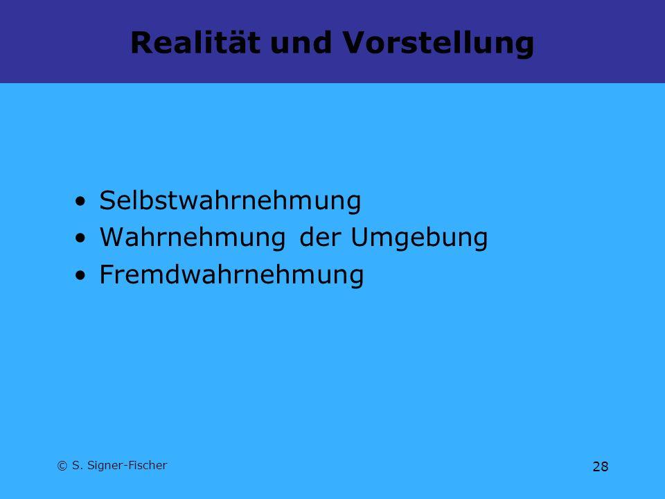 Realität und Vorstellung