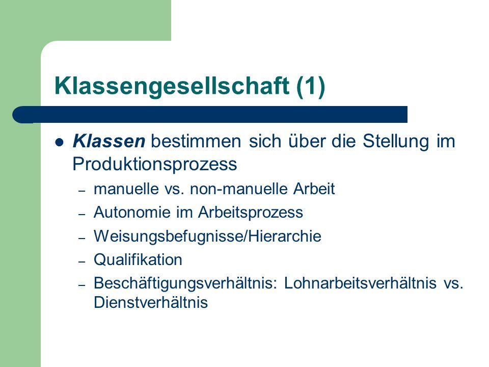 Klassengesellschaft (1)
