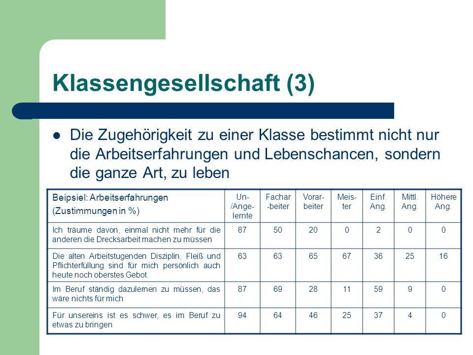 Klassengesellschaft (3)