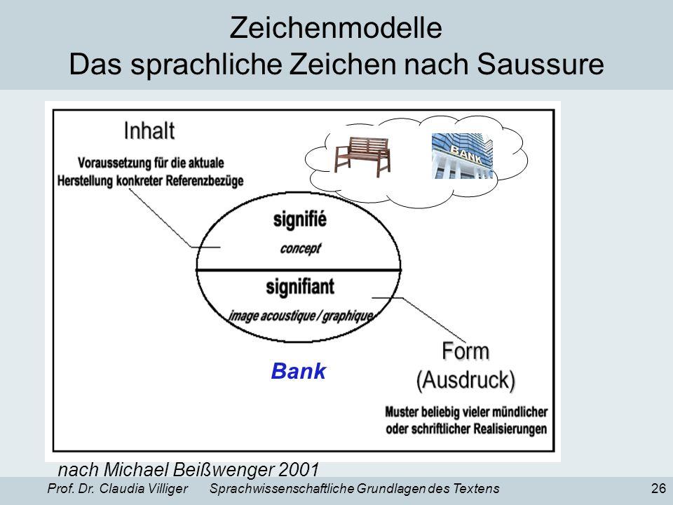 Zeichenmodelle Das sprachliche Zeichen nach Saussure