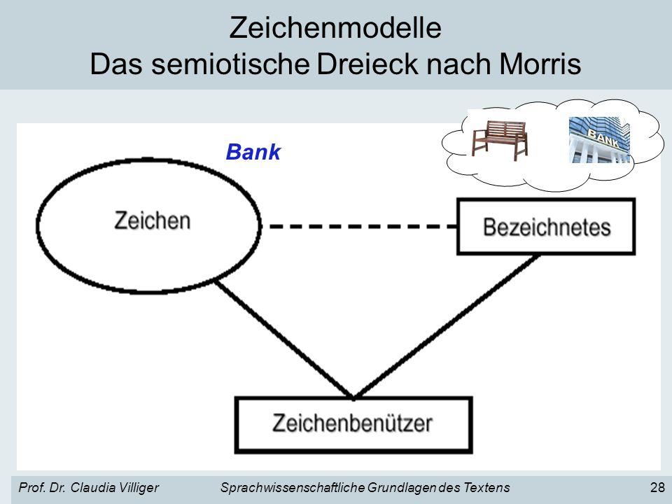 Zeichenmodelle Das semiotische Dreieck nach Morris