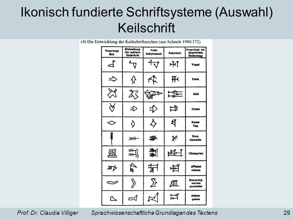 Ikonisch fundierte Schriftsysteme (Auswahl) Keilschrift