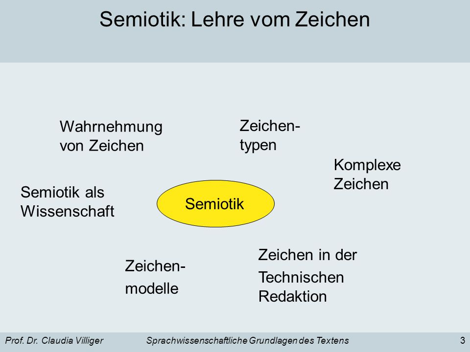 Semiotik: Lehre vom Zeichen
