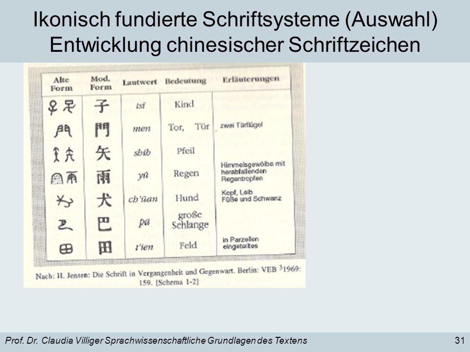 Ikonisch fundierte Schriftsysteme (Auswahl) Entwicklung chinesischer Schriftzeichen