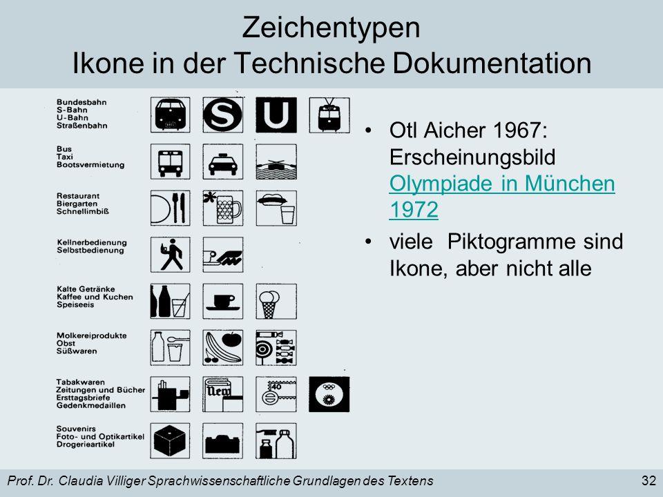Zeichentypen Ikone in der Technische Dokumentation