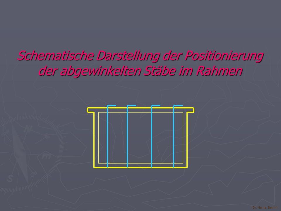 Schematische Darstellung der Positionierung der abgewinkelten Stäbe im Rahmen