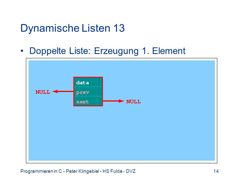 Dynamische Listen 13 Doppelte Liste: Erzeugung 1. Element