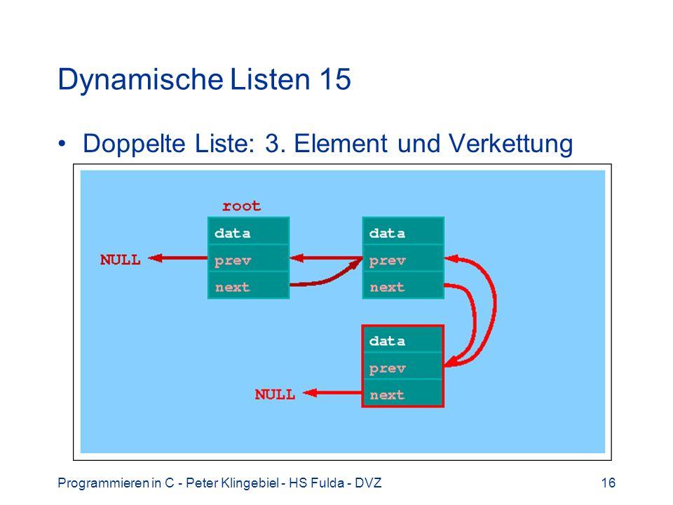 Dynamische Listen 15 Doppelte Liste: 3. Element und Verkettung