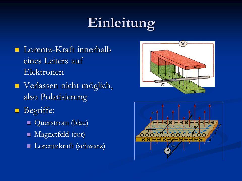 Einleitung Lorentz-Kraft innerhalb eines Leiters auf Elektronen