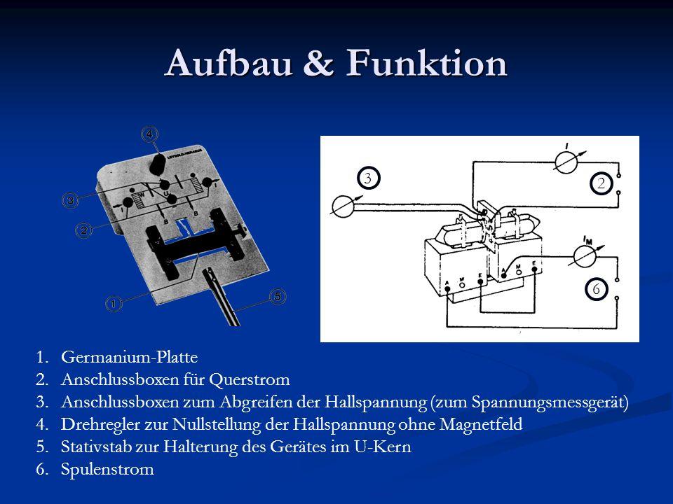 Aufbau & Funktion Germanium-Platte Anschlussboxen für Querstrom