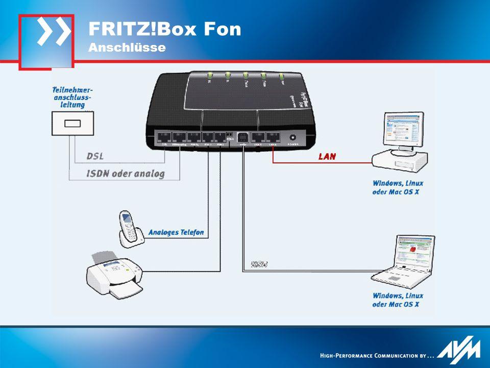 FRITZ!Box Fon Anschlüsse