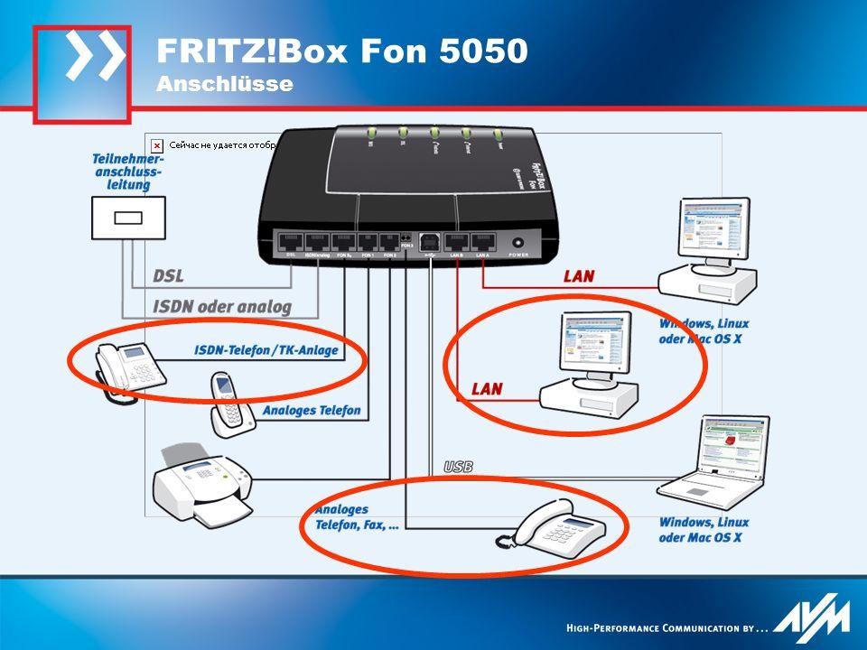 FRITZ!Box Fon 5050 Anschlüsse