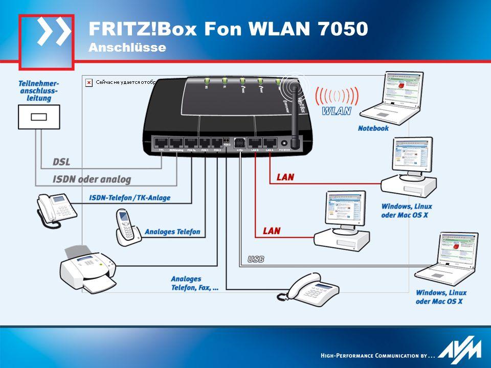 FRITZ!Box Fon WLAN 7050 Anschlüsse