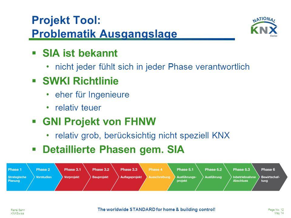 Projekt Tool: Problematik Ausgangslage