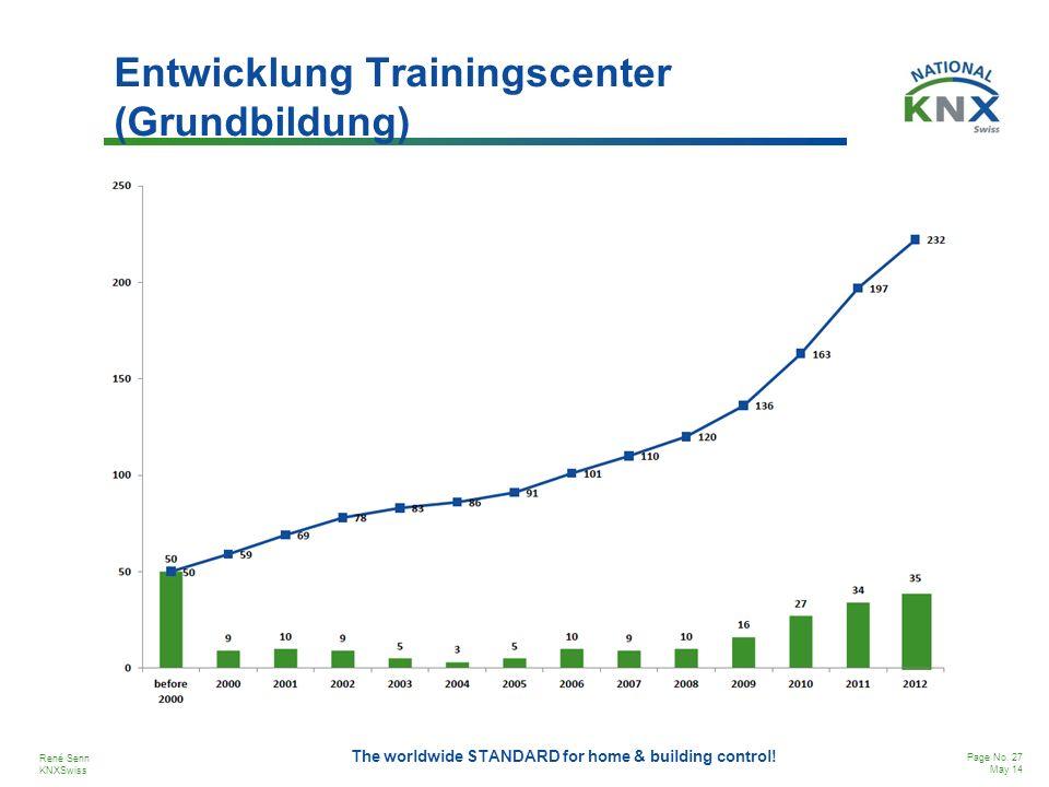Entwicklung Trainingscenter (Grundbildung)