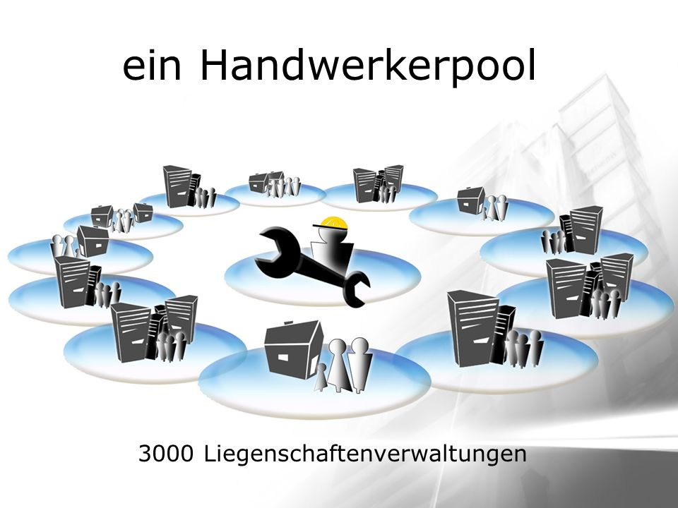 ein Handwerkerpool 3000 Liegenschaftenverwaltungen