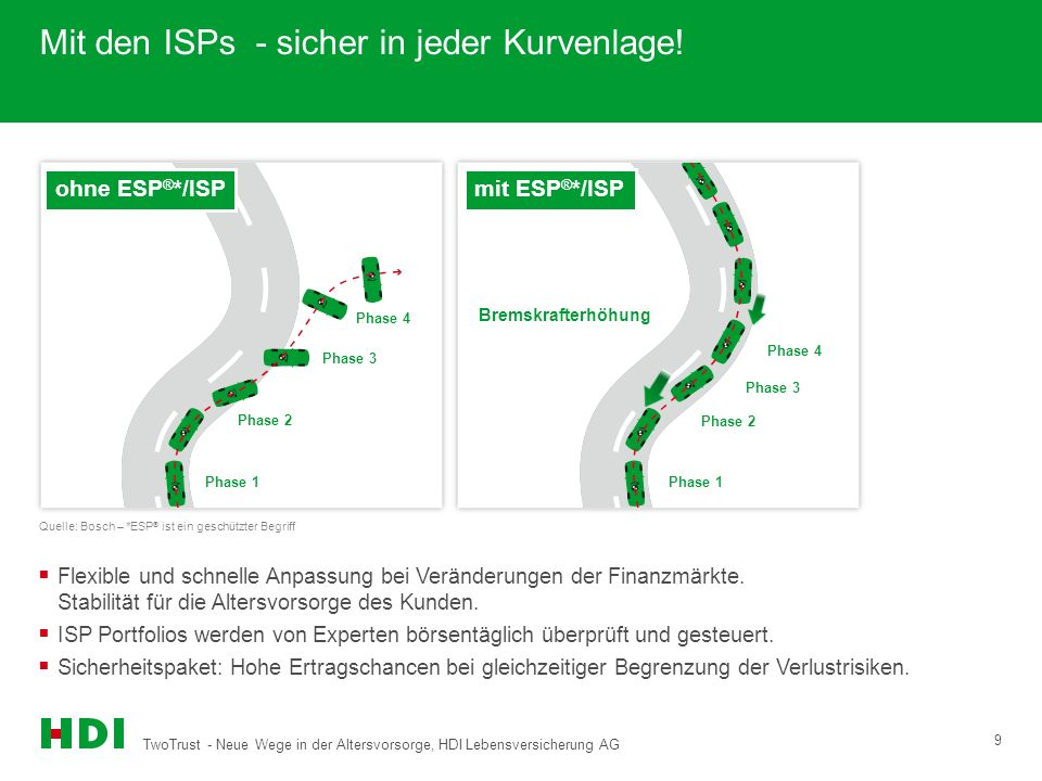 Mit den ISPs - sicher in jeder Kurvenlage!
