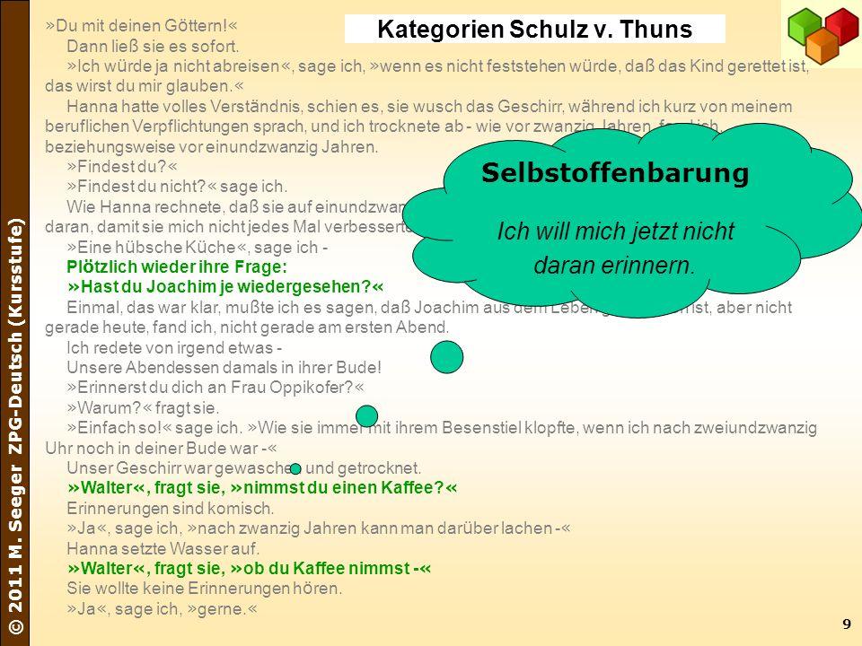 Kategorien Schulz v. Thuns