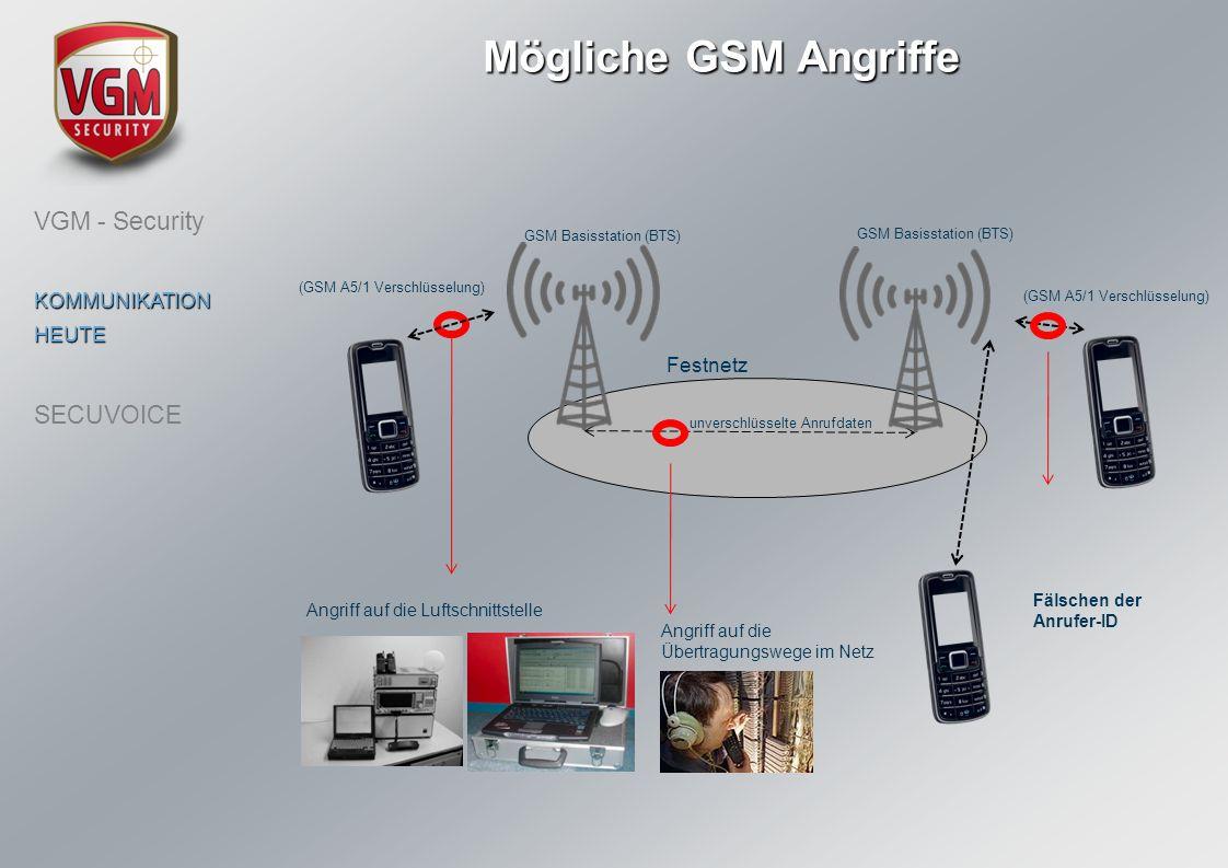 Mögliche GSM Angriffe VGM - Security SECUVOICE KOMMUNIKATION HEUTE