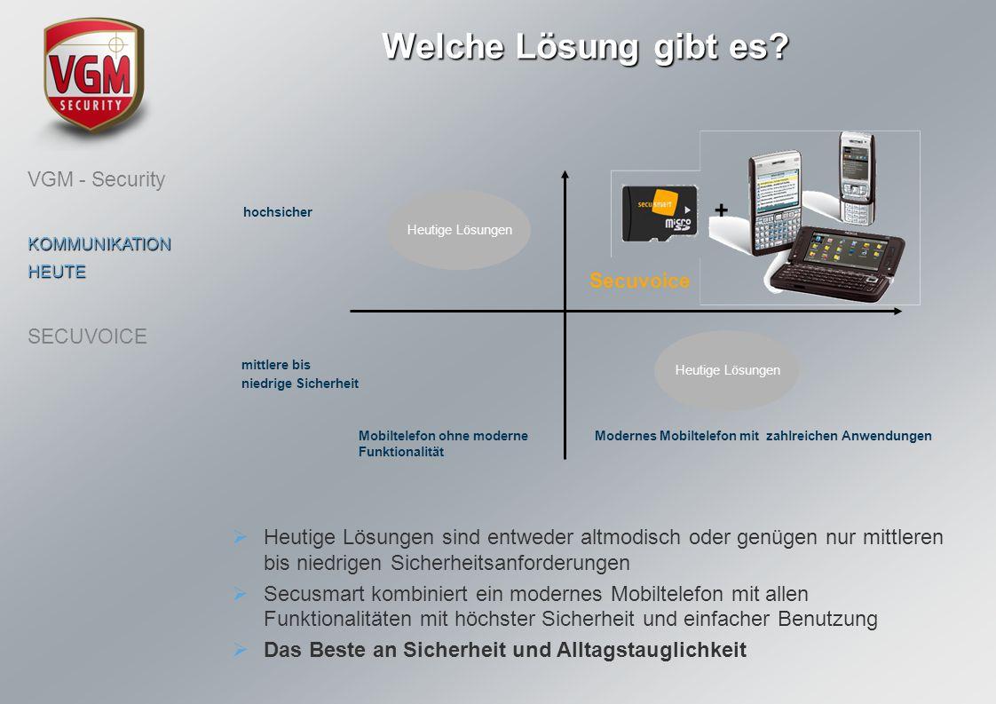 Welche Lösung gibt es VGM - Security. KOMMUNIKATION HEUTE. SECUVOICE. Heutige Lösungen. hochsicher.