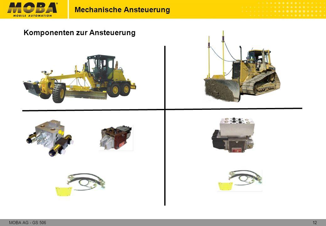 Mechanische Ansteuerung