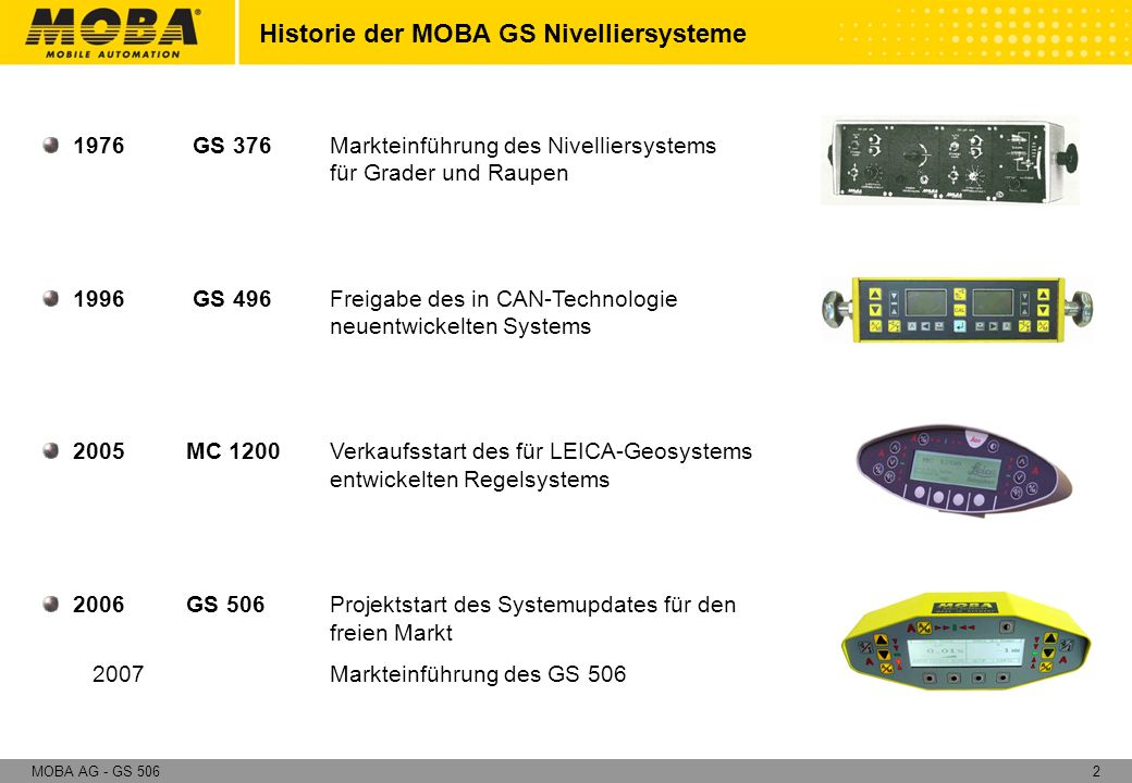 Historie der MOBA GS Nivelliersysteme