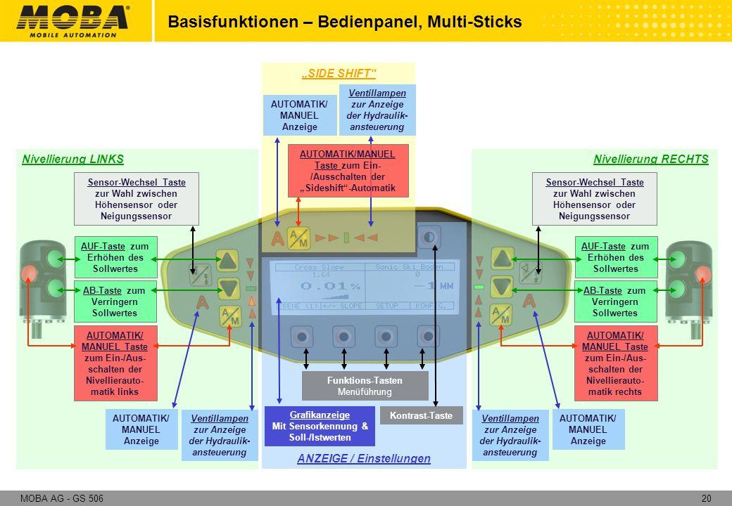 Basisfunktionen – Bedienpanel, Multi-Sticks