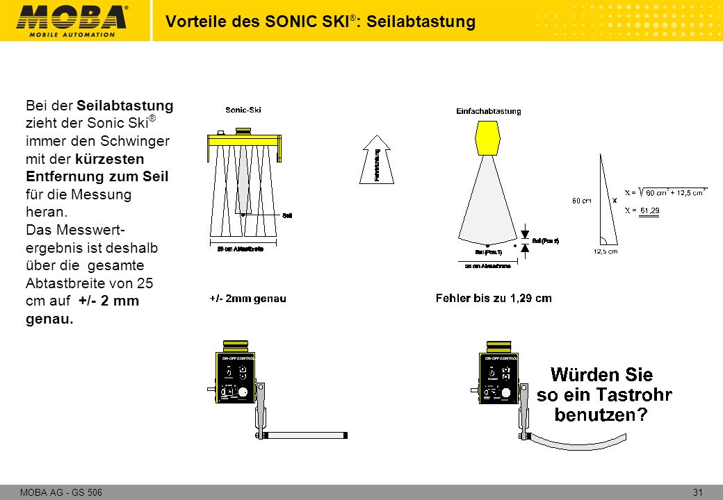 Vorteile des SONIC SKI®: Seilabtastung