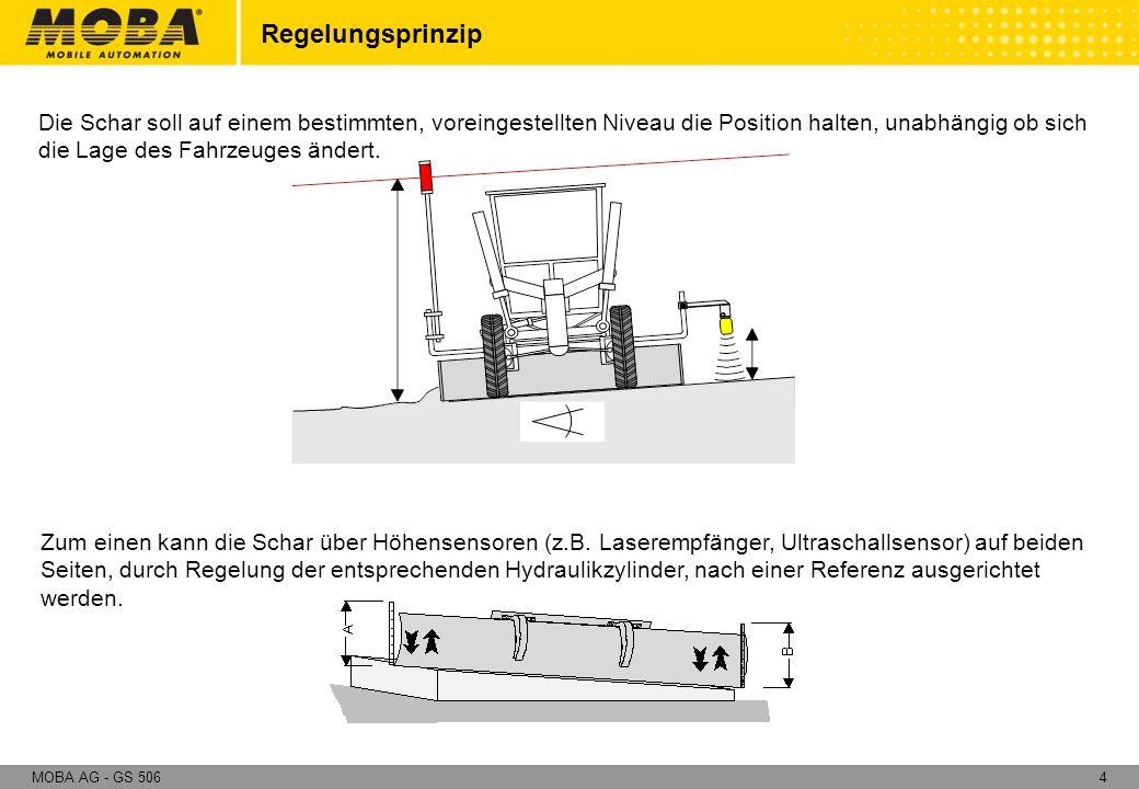 Regelungsprinzip Die Schar soll auf einem bestimmten, voreingestellten Niveau die Position halten, unabhängig ob sich die Lage des Fahrzeuges ändert.