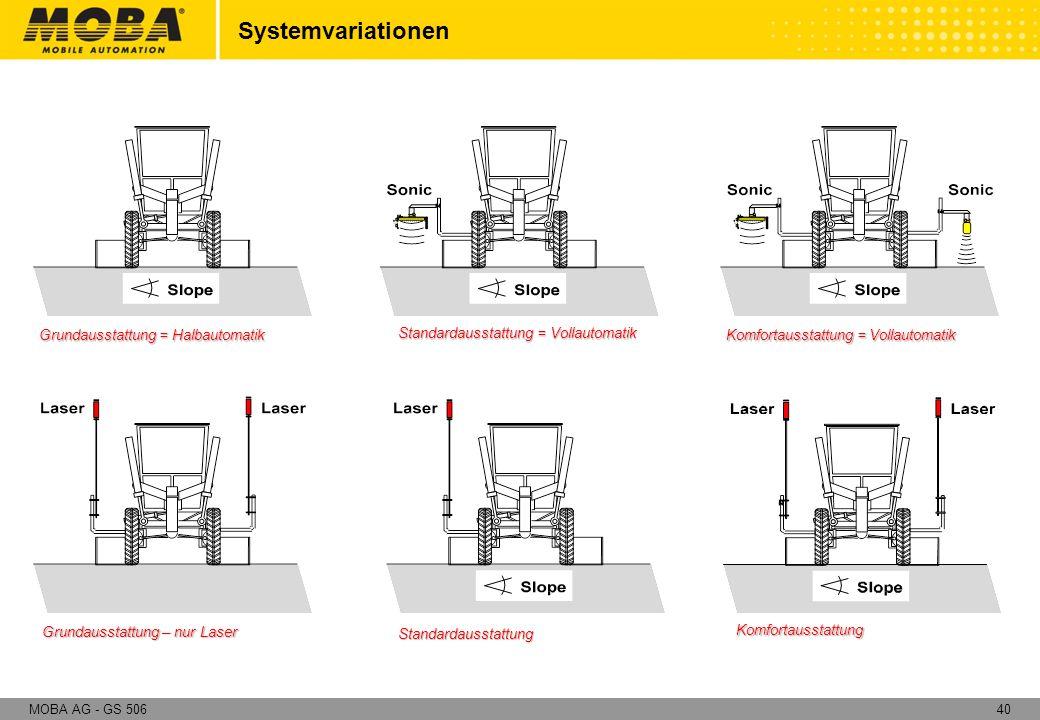 Systemvariationen Grundausstattung = Halbautomatik