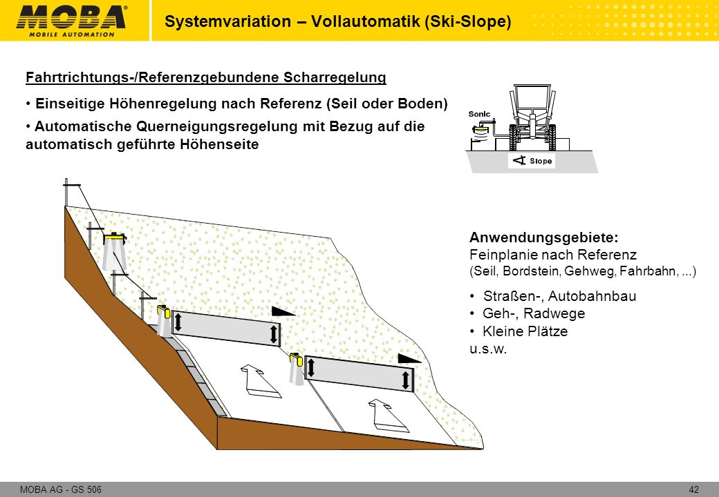 Systemvariation – Vollautomatik (Ski-Slope)