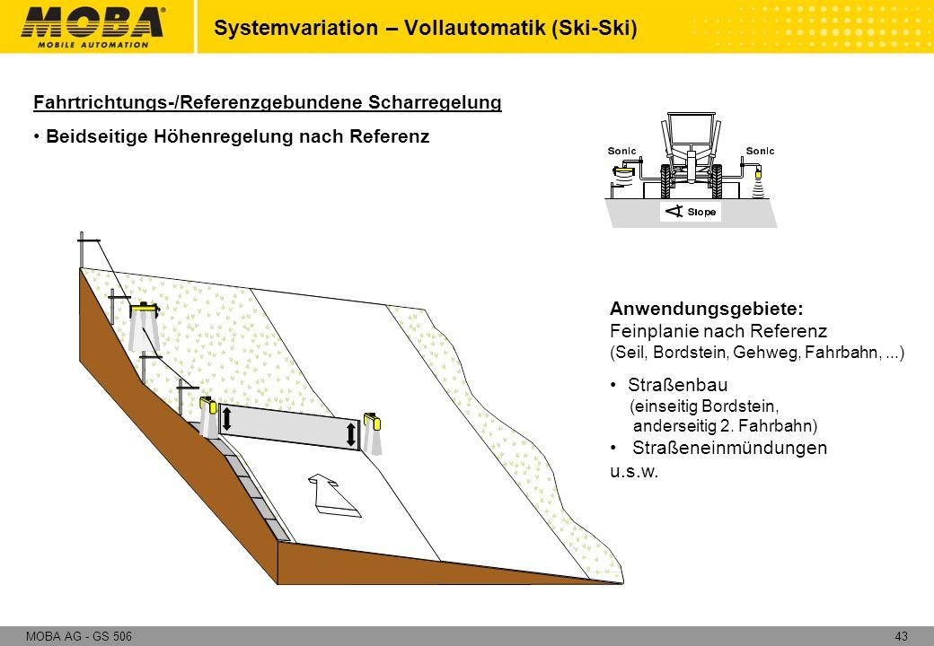 Systemvariation – Vollautomatik (Ski-Ski)