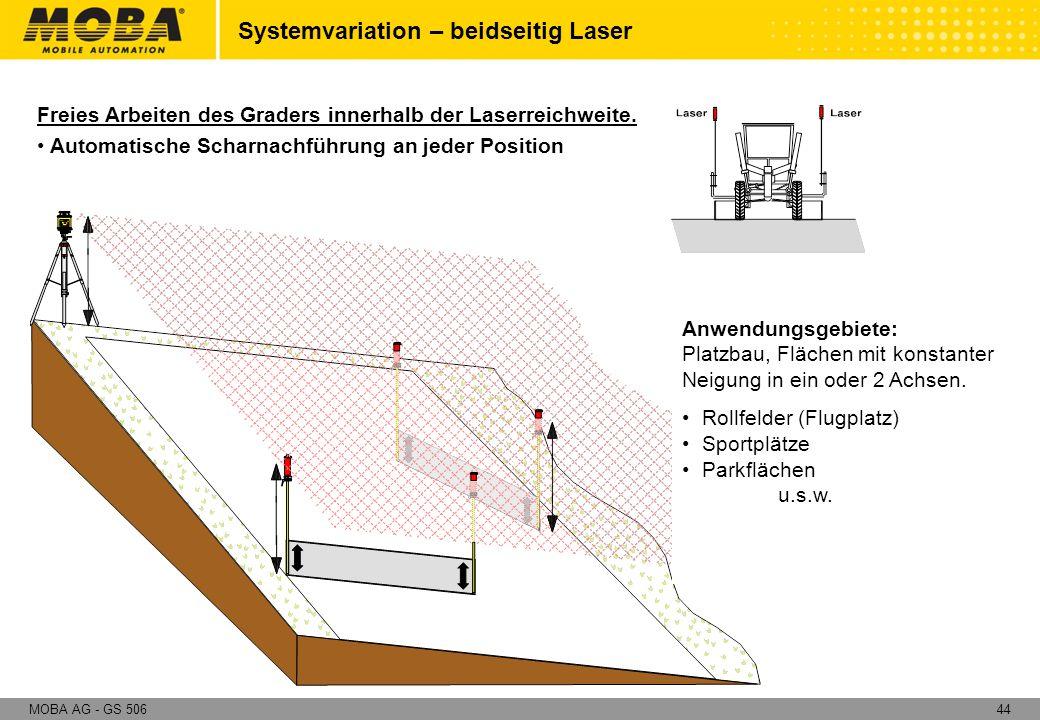 Systemvariation – beidseitig Laser