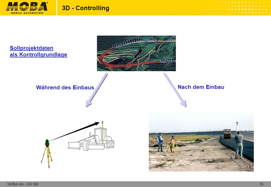 3D - Controlling Sollprojektdaten als Kontrollgrundlage