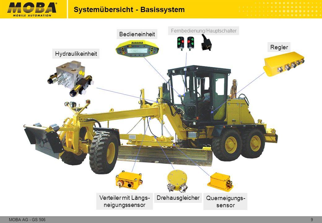 Systemübersicht - Basissystem