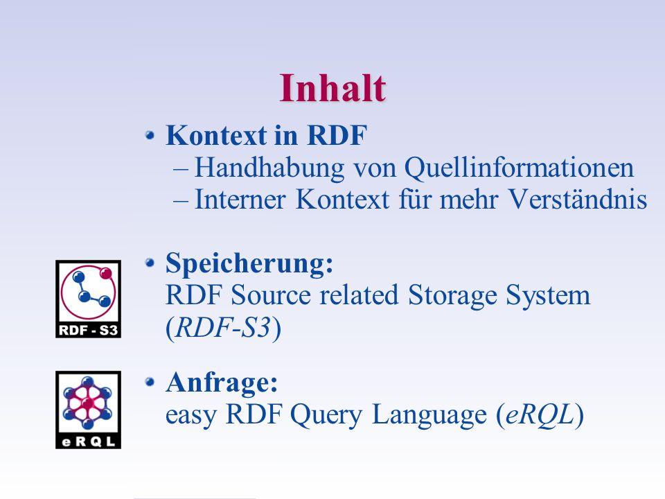 Inhalt Kontext in RDF Handhabung von Quellinformationen