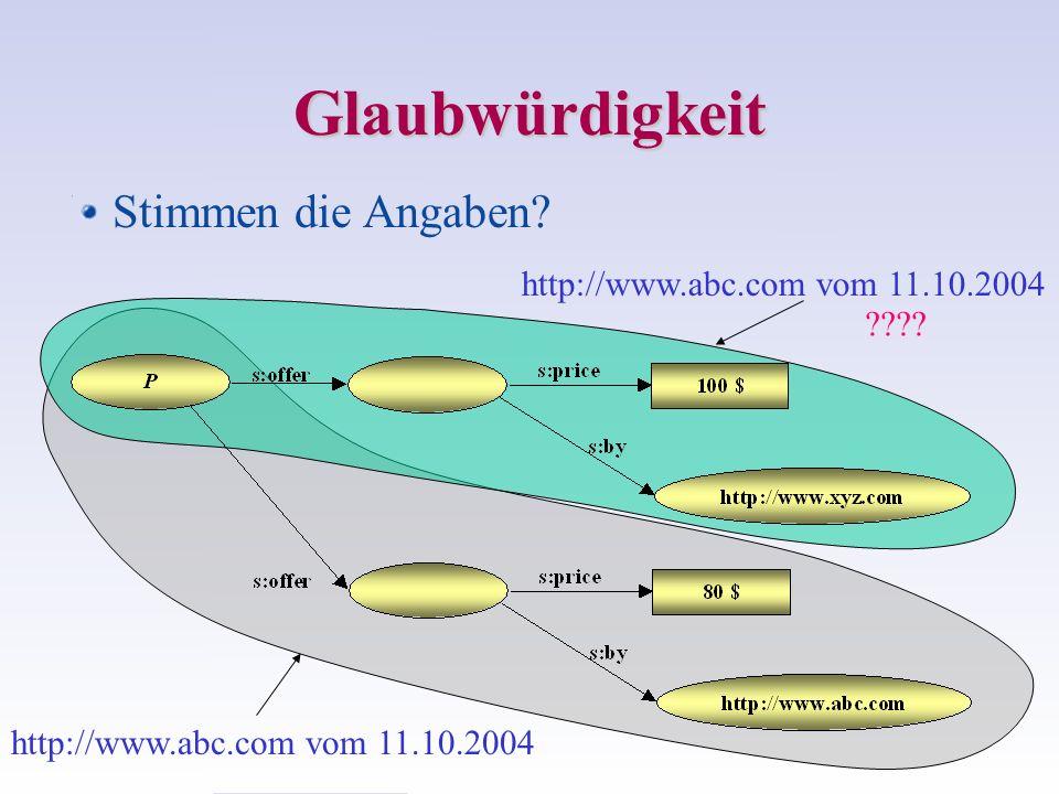 Glaubwürdigkeit Stimmen die Angaben http://www.abc.com vom 11.10.2004
