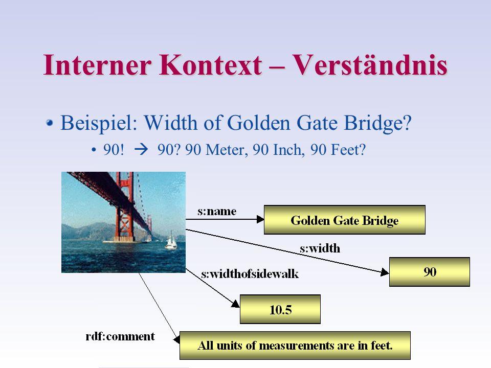 Interner Kontext – Verständnis
