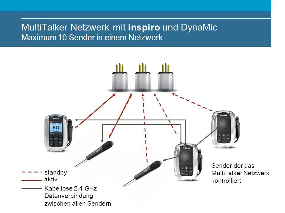 MultiTalker Netzwerk mit inspiro und DynaMic Maximum 10 Sender in einem Netzwerk