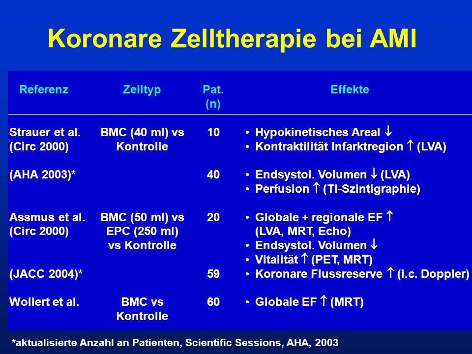 Koronare Zelltherapie bei AMI BMC (50 ml) vs EPC (250 ml) vs Kontrolle