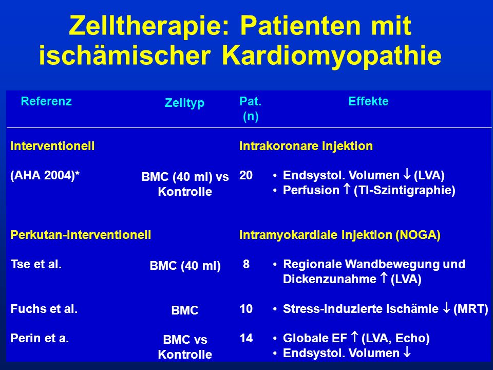 Zelltherapie: Patienten mit ischämischer Kardiomyopathie