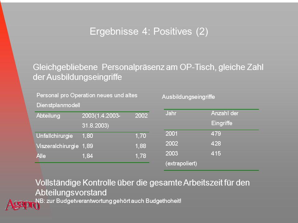 Ergebnisse 4: Positives (2)