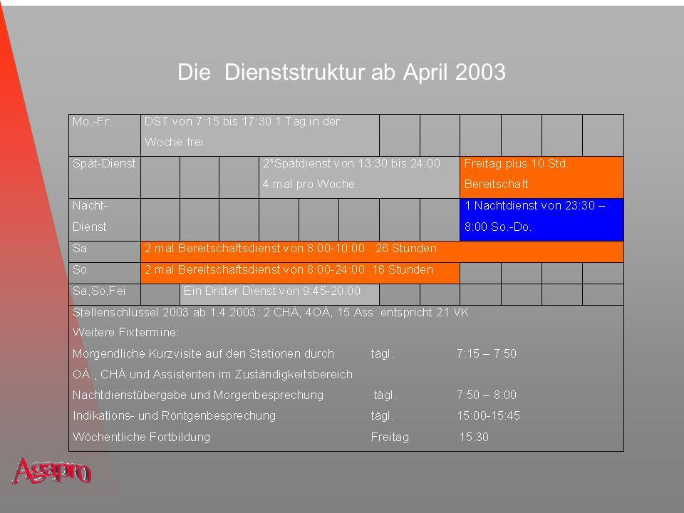 Die Dienststruktur ab April 2003