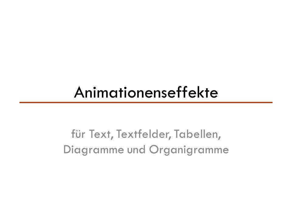 für Text, Textfelder, Tabellen, Diagramme und Organigramme