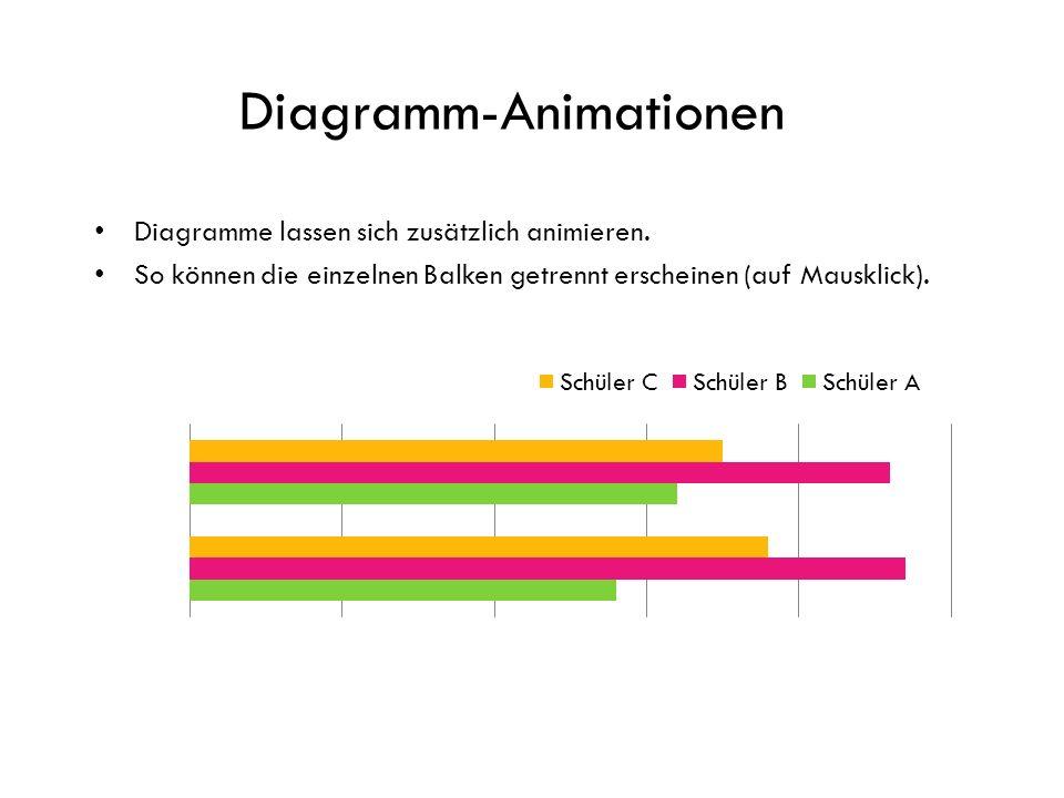 Diagramm-Animationen
