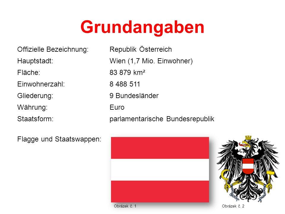 Grundangaben Offizielle Bezeichnung: Republik Österreich Hauptstadt: